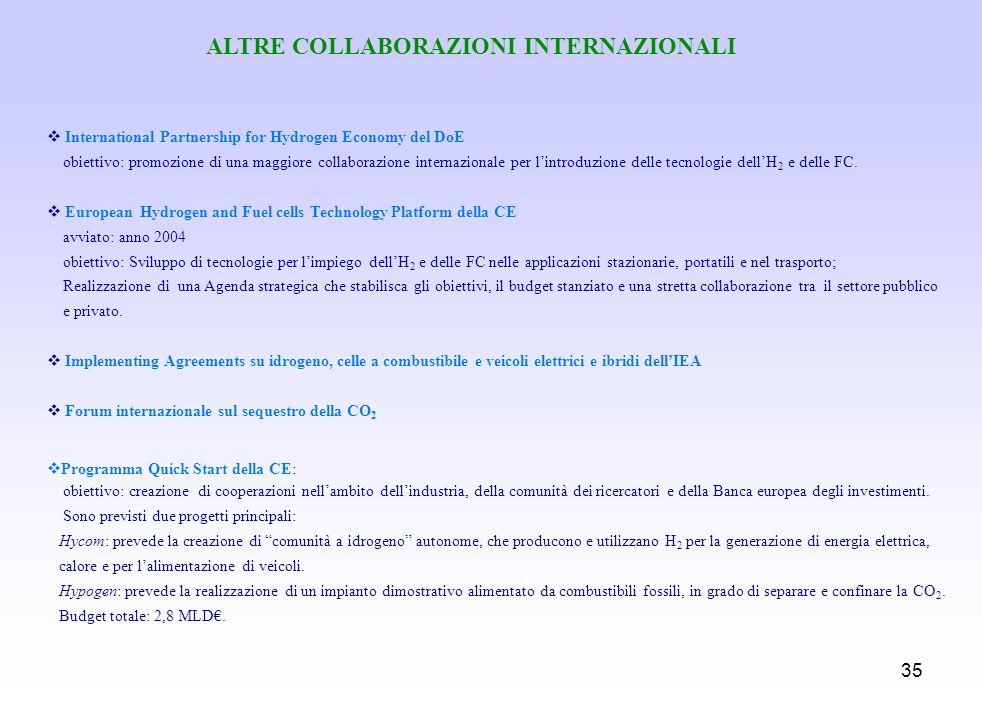 35 International Partnership for Hydrogen Economy del DoE obiettivo: promozione di una maggiore collaborazione internazionale per lintroduzione delle