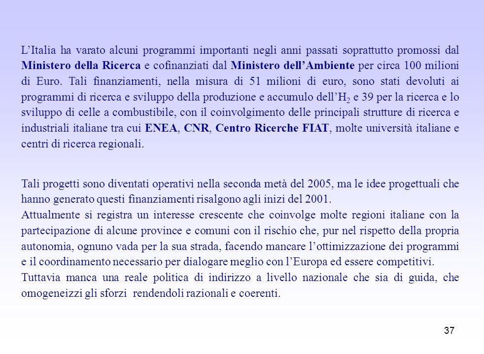 37 LItalia ha varato alcuni programmi importanti negli anni passati soprattutto promossi dal Ministero della Ricerca e cofinanziati dal Ministero dell