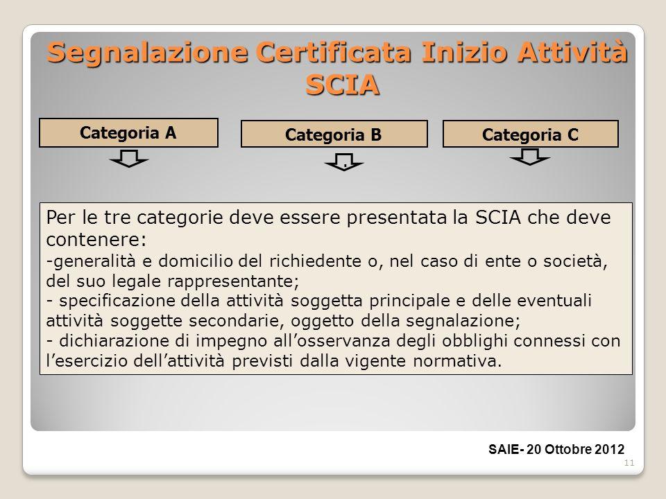 11 Segnalazione Certificata Inizio Attività SCIA Categoria A Categoria BCategoria C. Per le tre categorie deve essere presentata la SCIA che deve cont