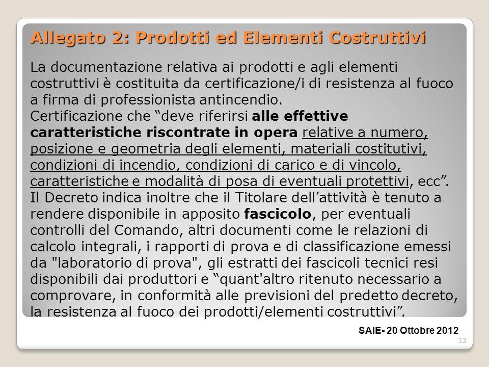 13 Allegato 2: Prodotti ed Elementi Costruttivi La documentazione relativa ai prodotti e agli elementi costruttivi è costituita da certificazione/i di