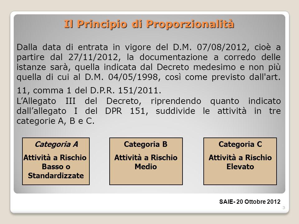 3 Il Principio di Proporzionalità Dalla data di entrata in vigore del D.M. 07/08/2012, cioè a partire dal 27/11/2012, la documentazione a corredo dell