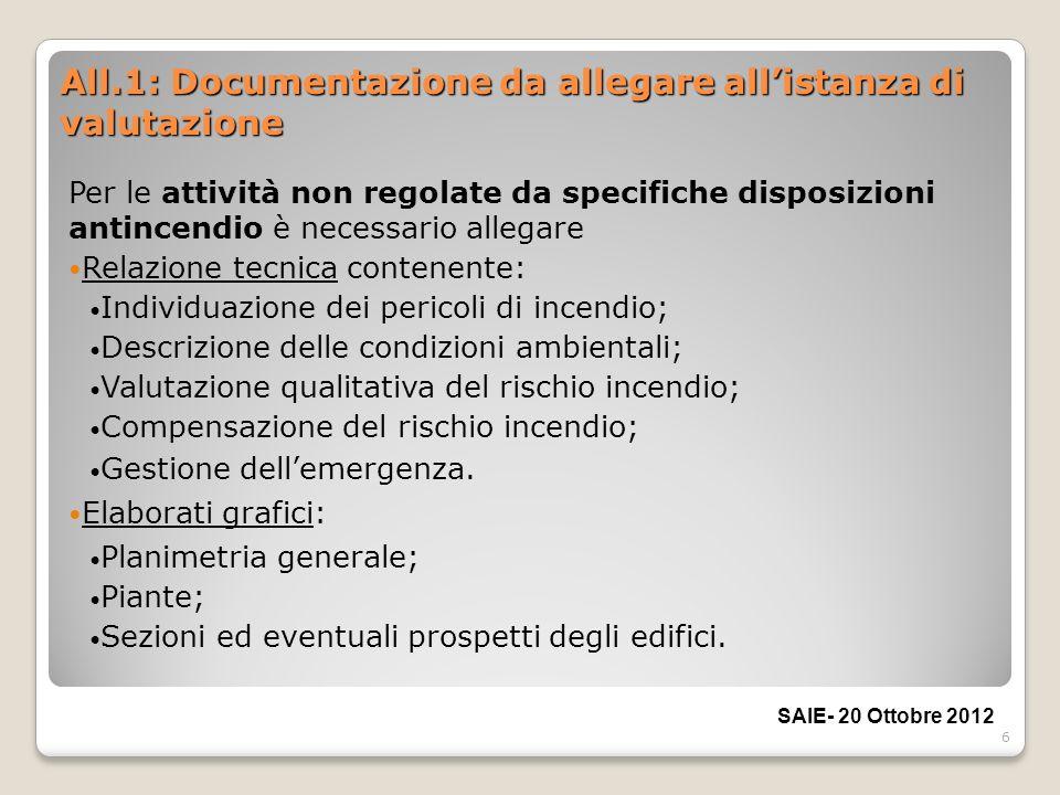 6 All.1: Documentazione da allegare allistanza di valutazione Per le attività non regolate da specifiche disposizioni antincendio è necessario allegar