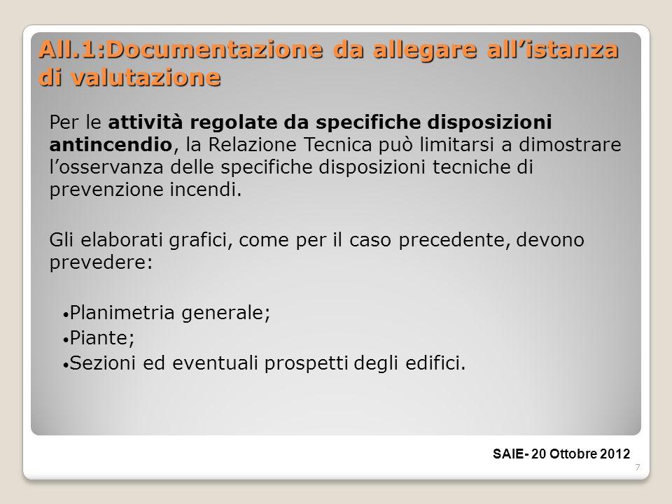 7 All.1:Documentazione da allegare allistanza di valutazione Per le attività regolate da specifiche disposizioni antincendio, la Relazione Tecnica può