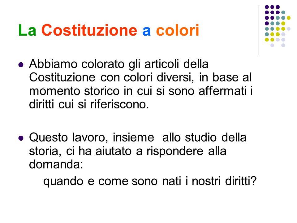 La Costituzione a colori Abbiamo colorato gli articoli della Costituzione con colori diversi, in base al momento storico in cui si sono affermati i di