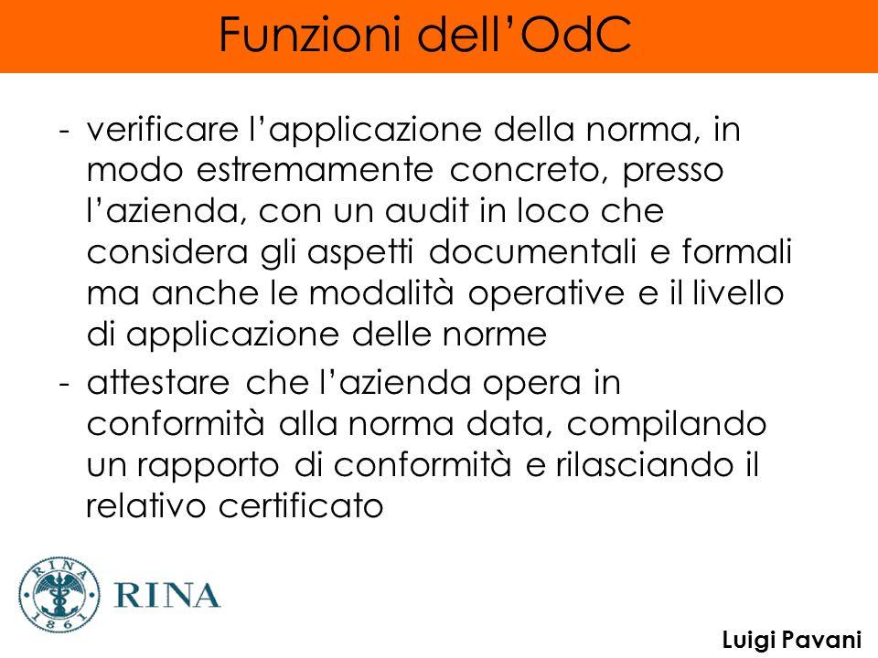 Luigi Pavani Funzioni dellOdC -verificare lapplicazione della norma, in modo estremamente concreto, presso lazienda, con un audit in loco che consider
