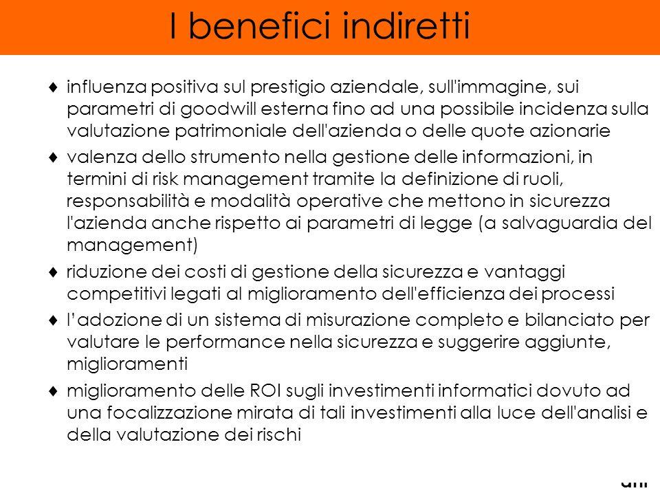 Luigi Pavani I benefici indiretti influenza positiva sul prestigio aziendale, sull'immagine, sui parametri di goodwill esterna fino ad una possibile i
