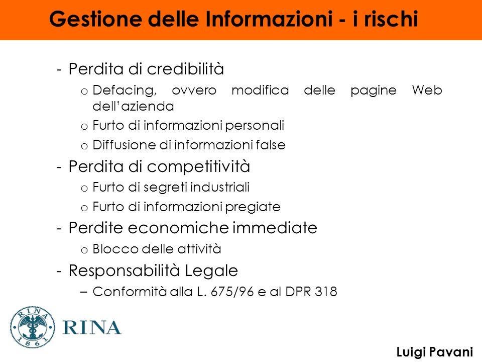 Luigi Pavani Gestione delle Informazioni - i rischi -Perdita di credibilità o Defacing, ovvero modifica delle pagine Web dellazienda o Furto di inform
