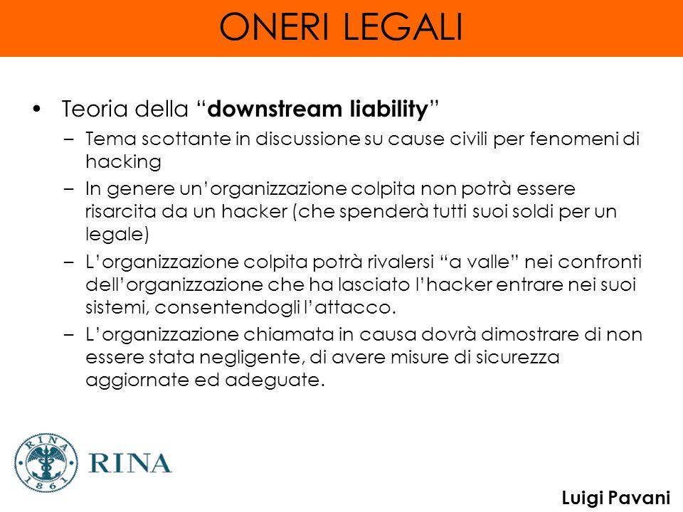 Luigi Pavani ONERI LEGALI Teoria della downstream liability –Tema scottante in discussione su cause civili per fenomeni di hacking –In genere unorgani