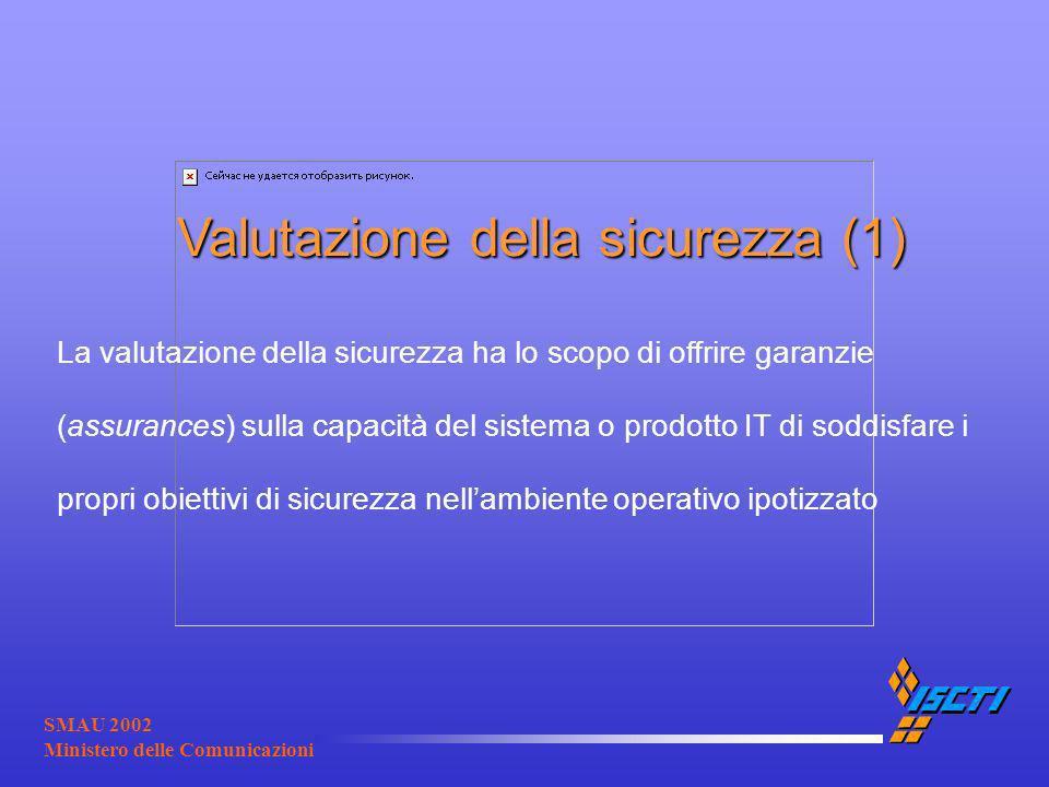 SMAU 2002 Ministero delle Comunicazioni Valutazione della sicurezza (1) Valutazione della sicurezza (1) La valutazione della sicurezza ha lo scopo di