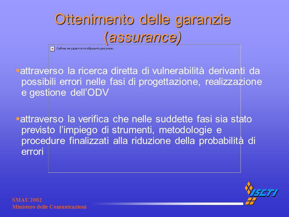 SMAU 2002 Ministero delle Comunicazioni Ottenimento delle garanzie (assurance) attraverso la ricerca diretta di vulnerabilità derivanti da possibili e