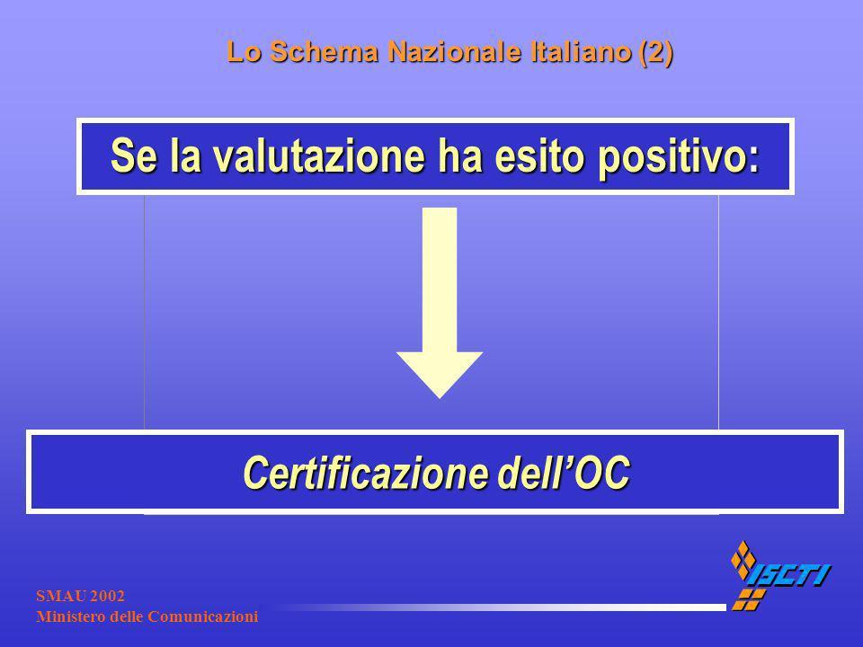 SMAU 2002 Ministero delle Comunicazioni Lo Schema Nazionale Italiano (2) Certificazione dellOC Se la valutazione ha esito positivo: