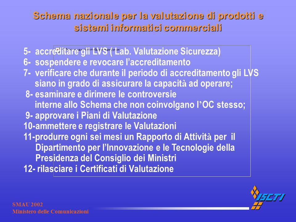 SMAU 2002 Ministero delle Comunicazioni 5- accreditare gli LVS ( Lab. Valutazione Sicurezza) 6- sospendere e revocare laccreditamento 7- verificare ch