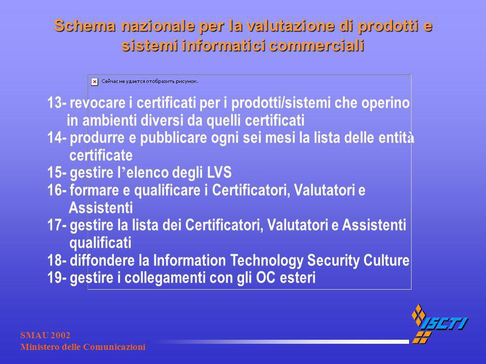 SMAU 2002 Ministero delle Comunicazioni 13- revocare i certificati per i prodotti/sistemi che operino in ambienti diversi da quelli certificati 14- pr