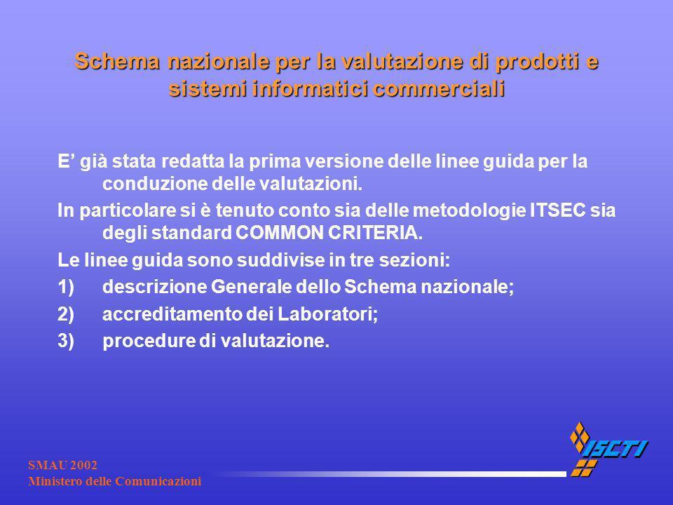 SMAU 2002 Ministero delle Comunicazioni Schema nazionale per la valutazione di prodotti e sistemi informatici commerciali E già stata redatta la prima