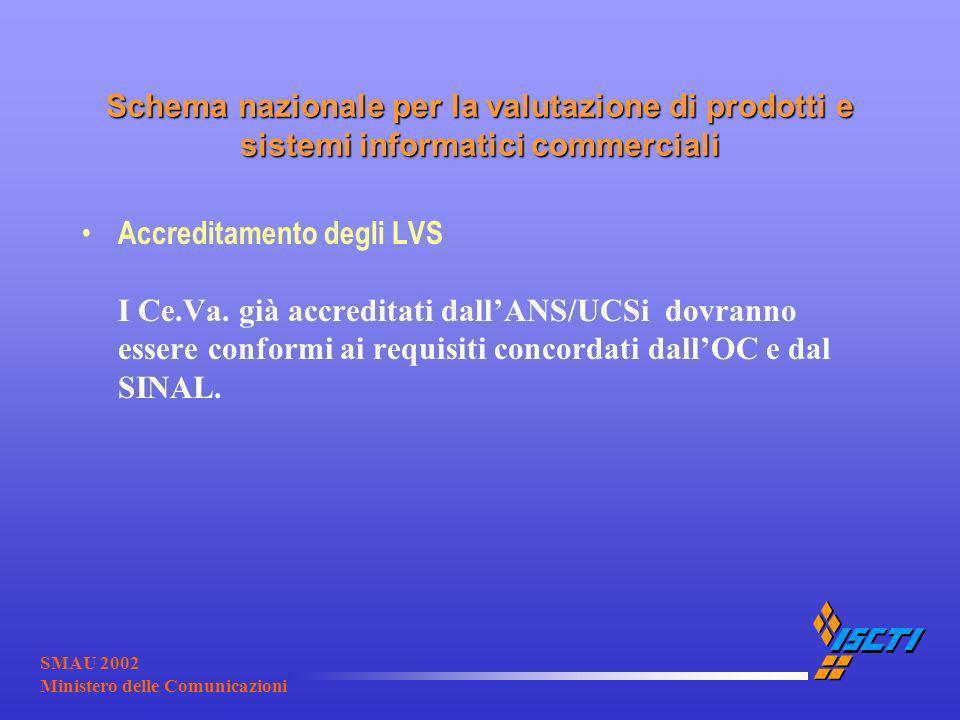 SMAU 2002 Ministero delle Comunicazioni Schema nazionale per la valutazione di prodotti e sistemi informatici commerciali Accreditamento degli LVS I C