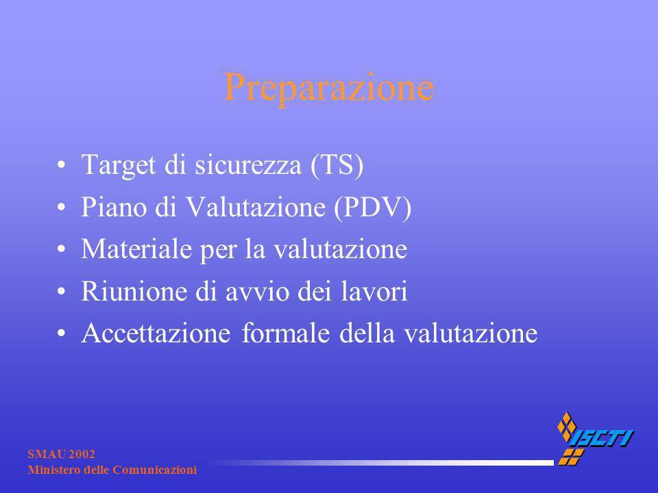 SMAU 2002 Ministero delle Comunicazioni Preparazione Target di sicurezza (TS) Piano di Valutazione (PDV) Materiale per la valutazione Riunione di avvi