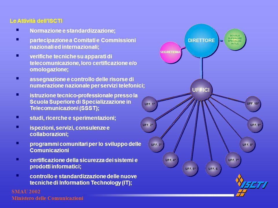 SMAU 2002 Ministero delle Comunicazioni SEGRETERIA Le Attività dellISCTI Normazione e standardizzazione; partecipazione a Comitati e Commissioni nazio