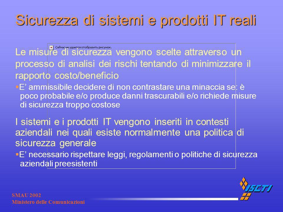 SMAU 2002 Ministero delle Comunicazioni Sicurezza di sistemi e prodotti IT reali Le misure di sicurezza vengono scelte attraverso un processo di anali