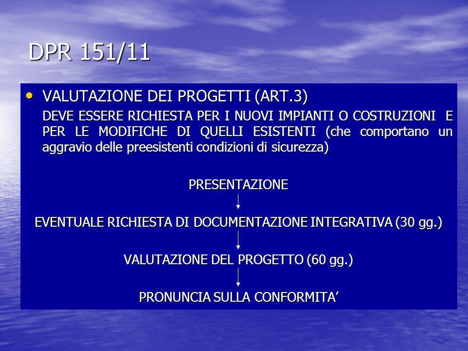 DPR 151/11 VALUTAZIONE DEI PROGETTI (ART.3) VALUTAZIONE DEI PROGETTI (ART.3) DEVE ESSERE RICHIESTA PER I NUOVI IMPIANTI O COSTRUZIONI E PER LE MODIFIC