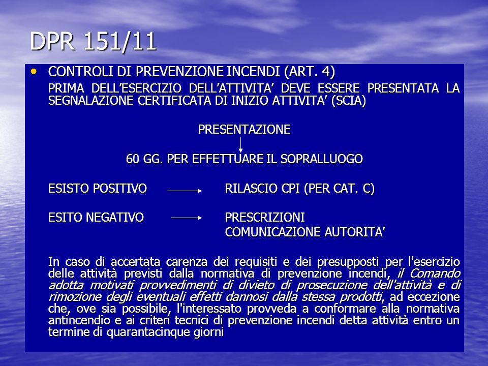 DPR 151/11 CONTROLI DI PREVENZIONE INCENDI (ART. 4) CONTROLI DI PREVENZIONE INCENDI (ART. 4) PRIMA DELLESERCIZIO DELLATTIVITA DEVE ESSERE PRESENTATA L