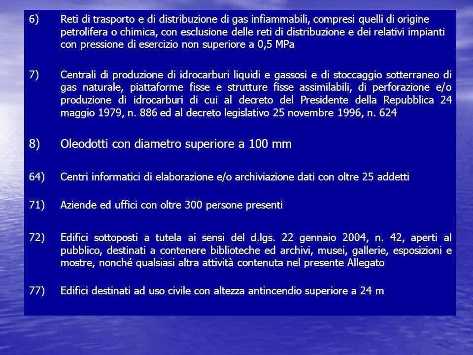 6)Reti di trasporto e di distribuzione di gas infiammabili, compresi quelli di origine petrolifera o chimica, con esclusione delle reti di distribuzio