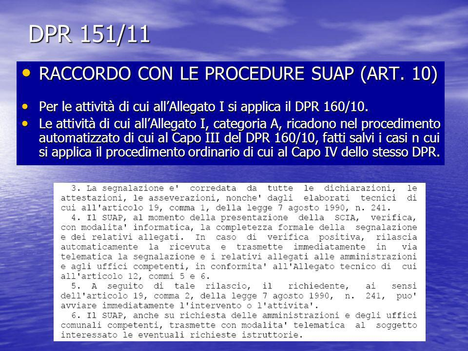 DPR 151/11 RACCORDO CON LE PROCEDURE SUAP (ART. 10) RACCORDO CON LE PROCEDURE SUAP (ART. 10) Per le attività di cui allAllegato I si applica il DPR 16