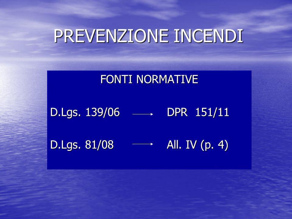 PREVENZIONE INCENDI FONTI NORMATIVE D.Lgs. 139/06DPR 151/11 D.Lgs. 81/08All. IV (p. 4)