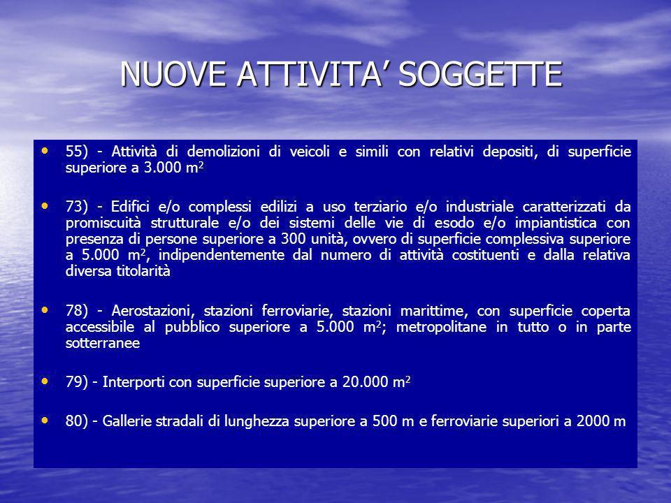 NUOVE ATTIVITA SOGGETTE NUOVE ATTIVITA SOGGETTE 55) - Attività di demolizioni di veicoli e simili con relativi depositi, di superficie superiore a 3.0