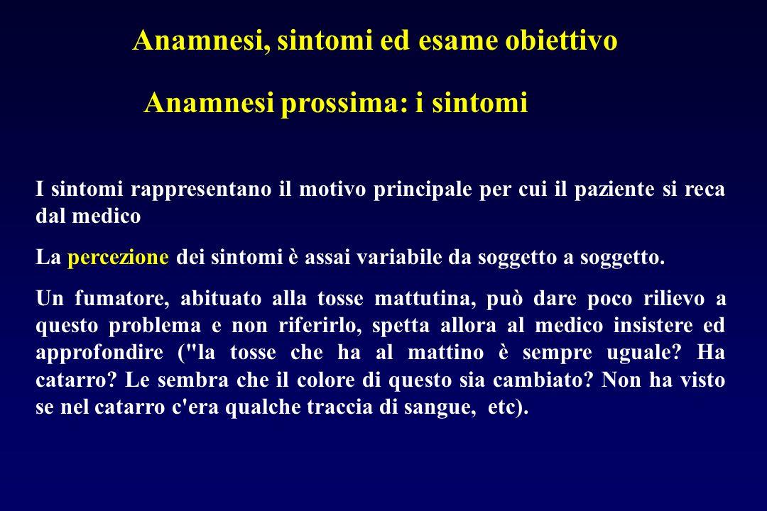 Anamnesi, sintomi ed esame obiettivo Anamnesi prossima: i sintomi I sintomi rappresentano il motivo principale per cui il paziente si reca dal medico