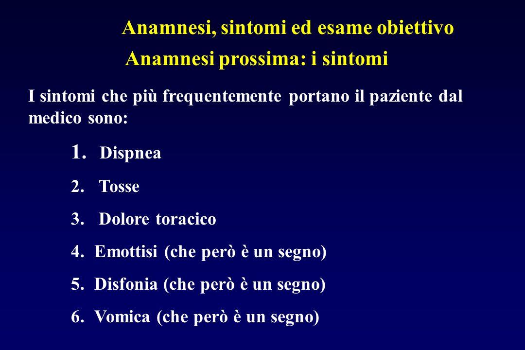 Anamnesi, sintomi ed esame obiettivo Anamnesi prossima: i sintomi 1. Dispnea 2. Tosse 3. Dolore toracico 4.Emottisi (che però è un segno) 5.Disfonia (