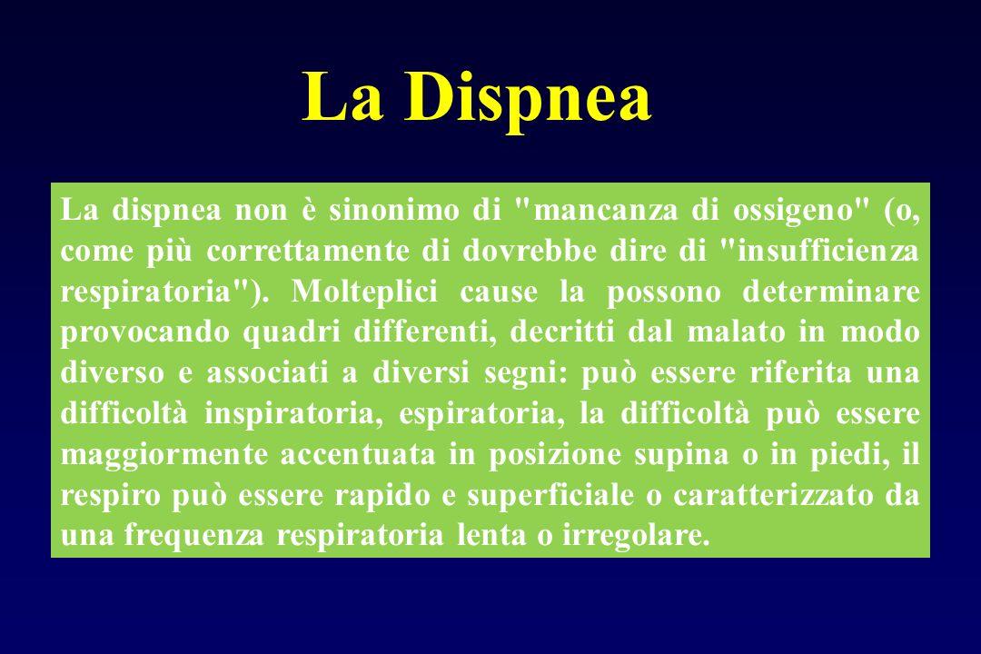 La Dispnea La dispnea non è sinonimo di mancanza di ossigeno (o, come più correttamente di dovrebbe dire di insufficienza respiratoria ).