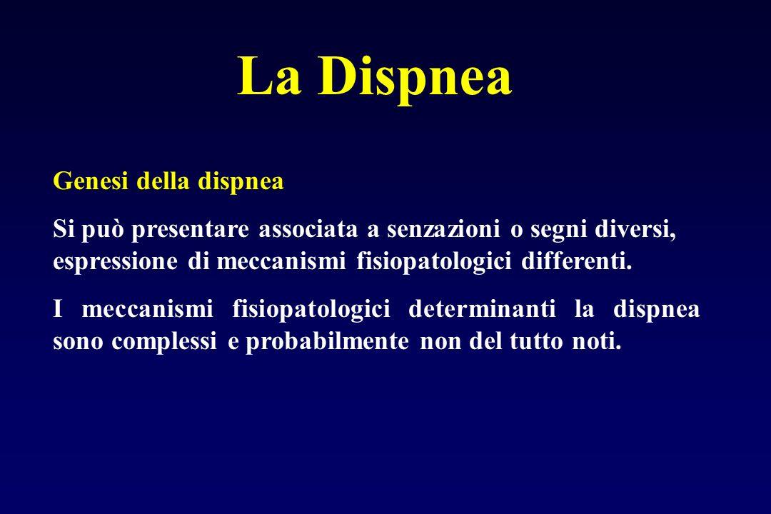 La Dispnea Genesi della dispnea Si può presentare associata a senzazioni o segni diversi, espressione di meccanismi fisiopatologici differenti.