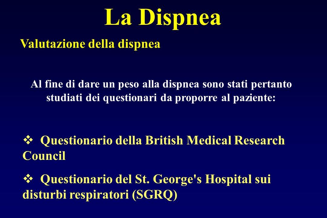 La Dispnea Valutazione della dispnea Al fine di dare un peso alla dispnea sono stati pertanto studiati dei questionari da proporre al paziente: Questi