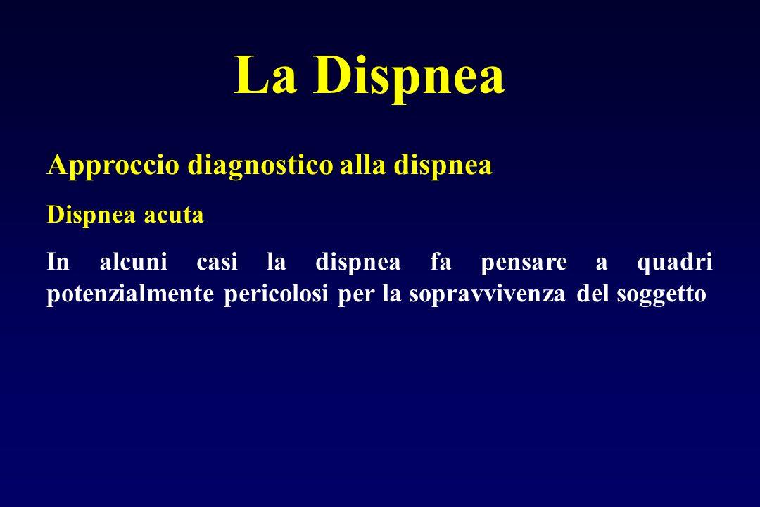 La Dispnea Approccio diagnostico alla dispnea Dispnea acuta In alcuni casi la dispnea fa pensare a quadri potenzialmente pericolosi per la sopravviven