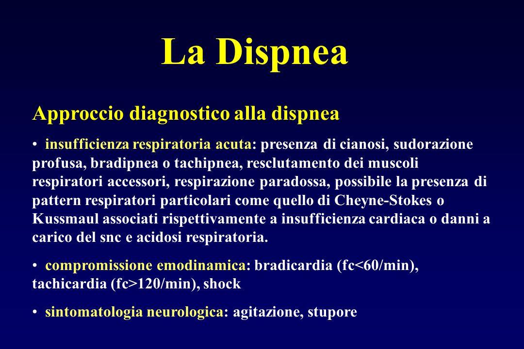 La Dispnea Approccio diagnostico alla dispnea insufficienza respiratoria acuta: presenza di cianosi, sudorazione profusa, bradipnea o tachipnea, rescl