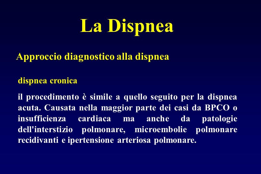 La Dispnea Approccio diagnostico alla dispnea dispnea cronica il procedimento è simile a quello seguito per la dispnea acuta. Causata nella maggior pa