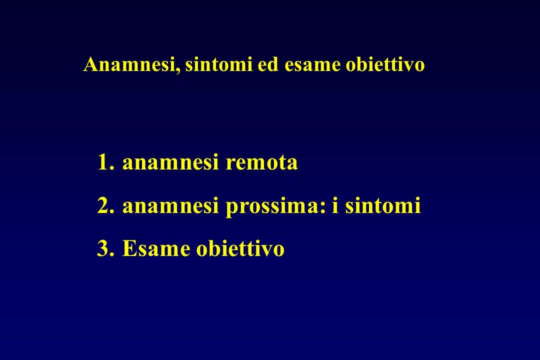 Anamnesi, sintomi ed esame obiettivo 1.anamnesi remota 2.anamnesi prossima: i sintomi 3.Esame obiettivo
