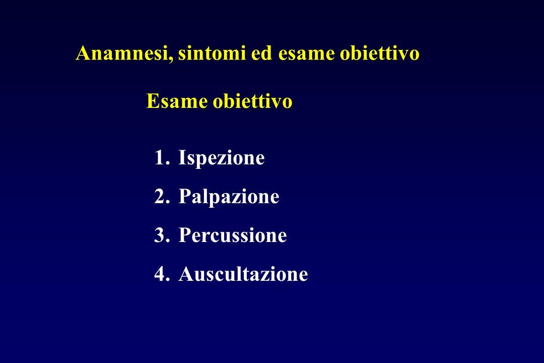 Anamnesi, sintomi ed esame obiettivo 1.Ispezione 2.Palpazione 3.Percussione 4.Auscultazione Esame obiettivo