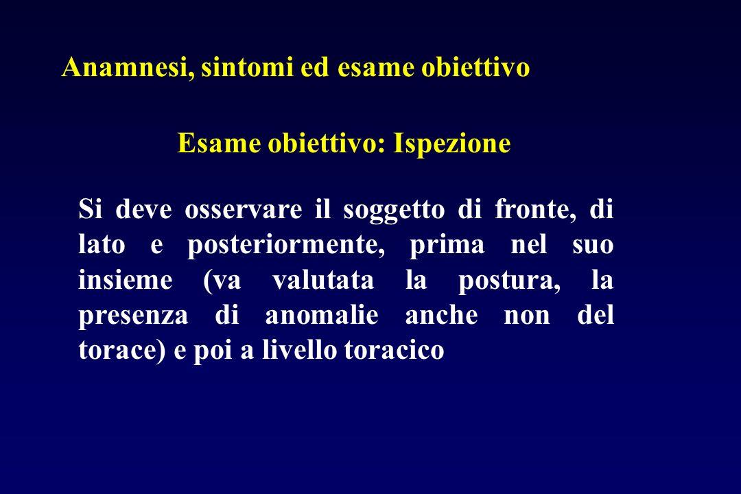 Anamnesi, sintomi ed esame obiettivo Si deve osservare il soggetto di fronte, di lato e posteriormente, prima nel suo insieme (va valutata la postura,