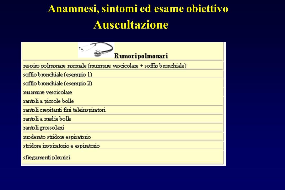 Anamnesi, sintomi ed esame obiettivo Auscultazione