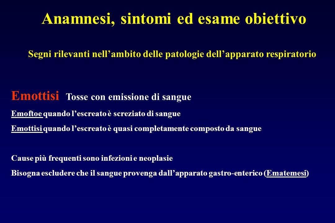 Anamnesi, sintomi ed esame obiettivo Segni rilevanti nellambito delle patologie dellapparato respiratorio Emottisi Tosse con emissione di sangue Emoft