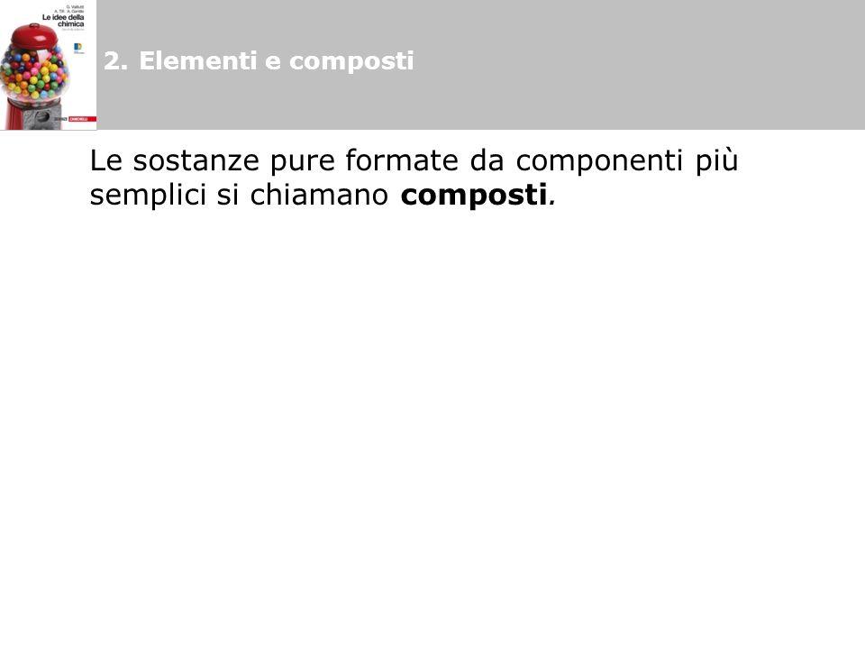 2.Elementi e composti Le sostanze pure formate da componenti più semplici si chiamano composti.