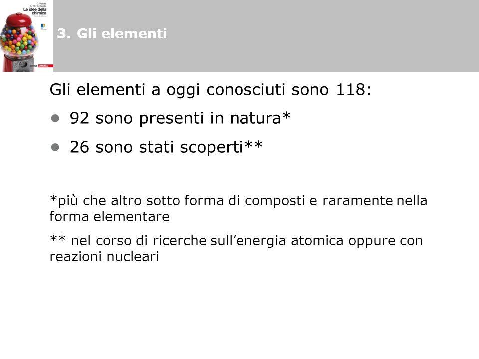 3.Gli elementi Gli elementi a oggi conosciuti sono 118: 92 sono presenti in natura* 26 sono stati scoperti** *più che altro sotto forma di composti e raramente nella forma elementare ** nel corso di ricerche sullenergia atomica oppure con reazioni nucleari
