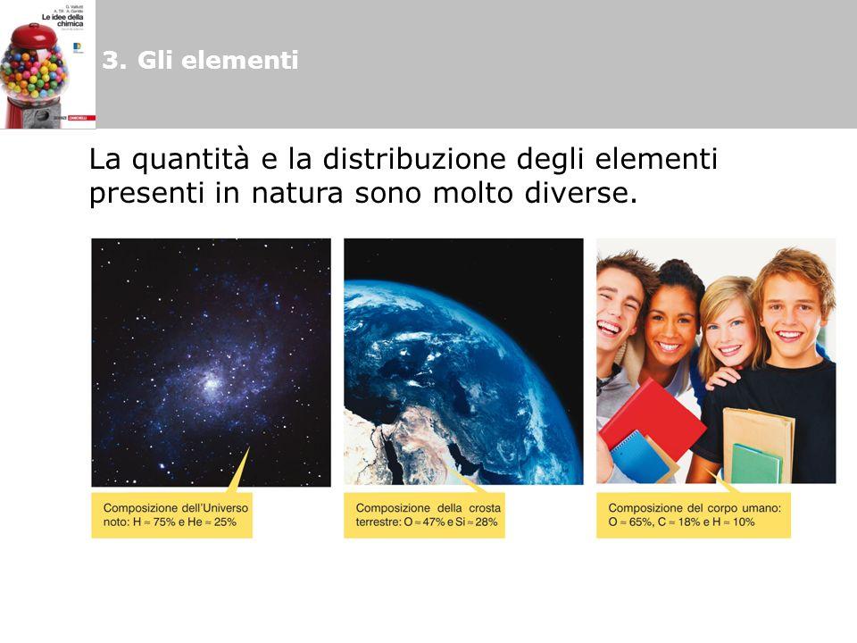 3.Gli elementi La quantità e la distribuzione degli elementi presenti in natura sono molto diverse.