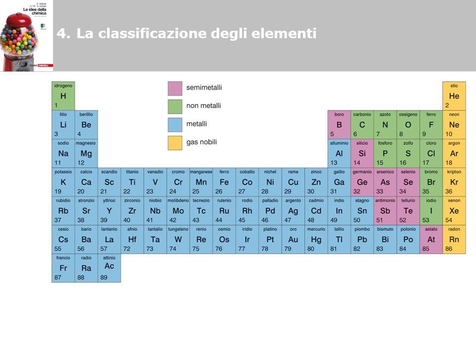 4.La classificazione degli elementi