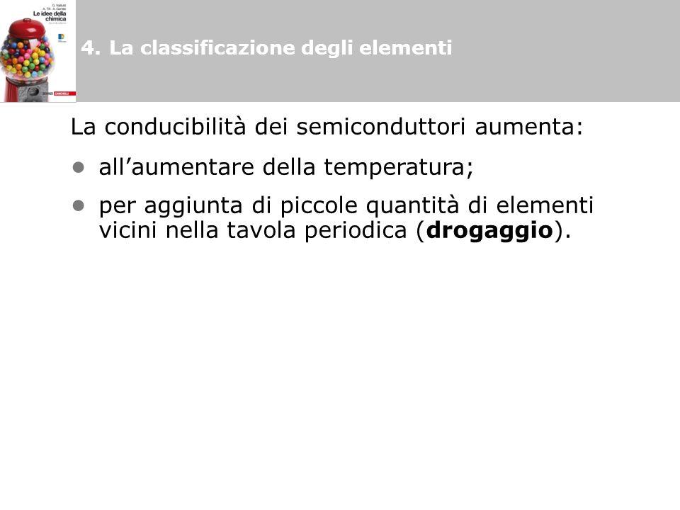 4.La classificazione degli elementi La conducibilità dei semiconduttori aumenta: allaumentare della temperatura; per aggiunta di piccole quantità di elementi vicini nella tavola periodica (drogaggio).