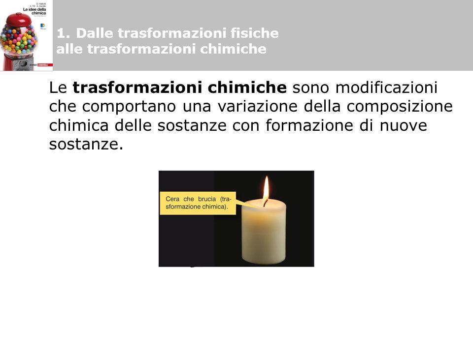 1.Dalle trasformazioni fisiche alle trasformazioni chimiche Le trasformazioni chimiche sono modificazioni che comportano una variazione della composiz