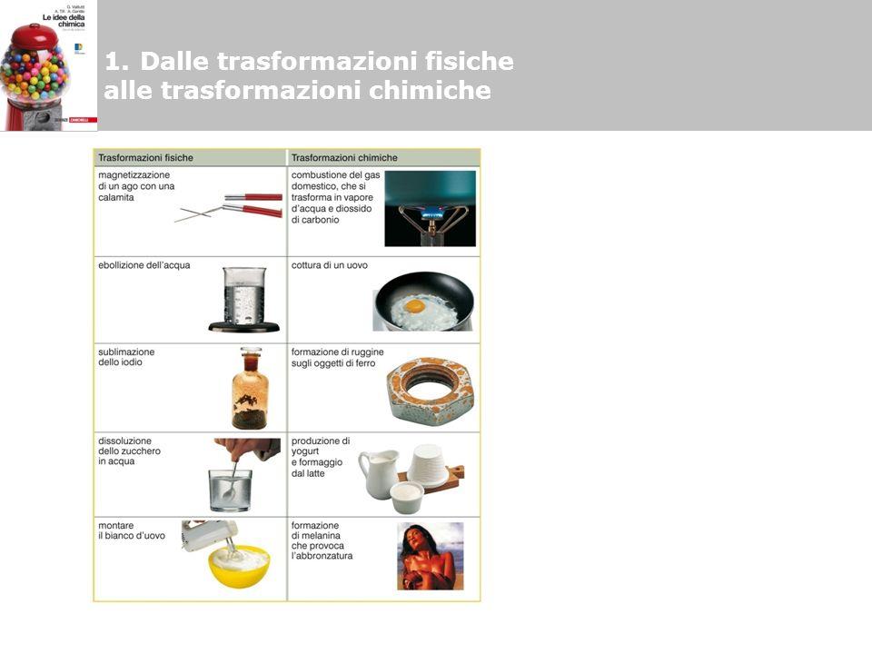 1.Dalle trasformazioni fisiche alle trasformazioni chimiche