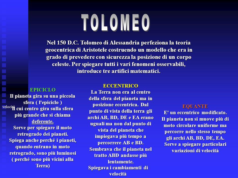 Nel 150 D.C. Tolomeo di Alessandria perfeziona la teoria geocentrica di Aristotele costruendo un modello che era in grado di prevedere con sicurezza l