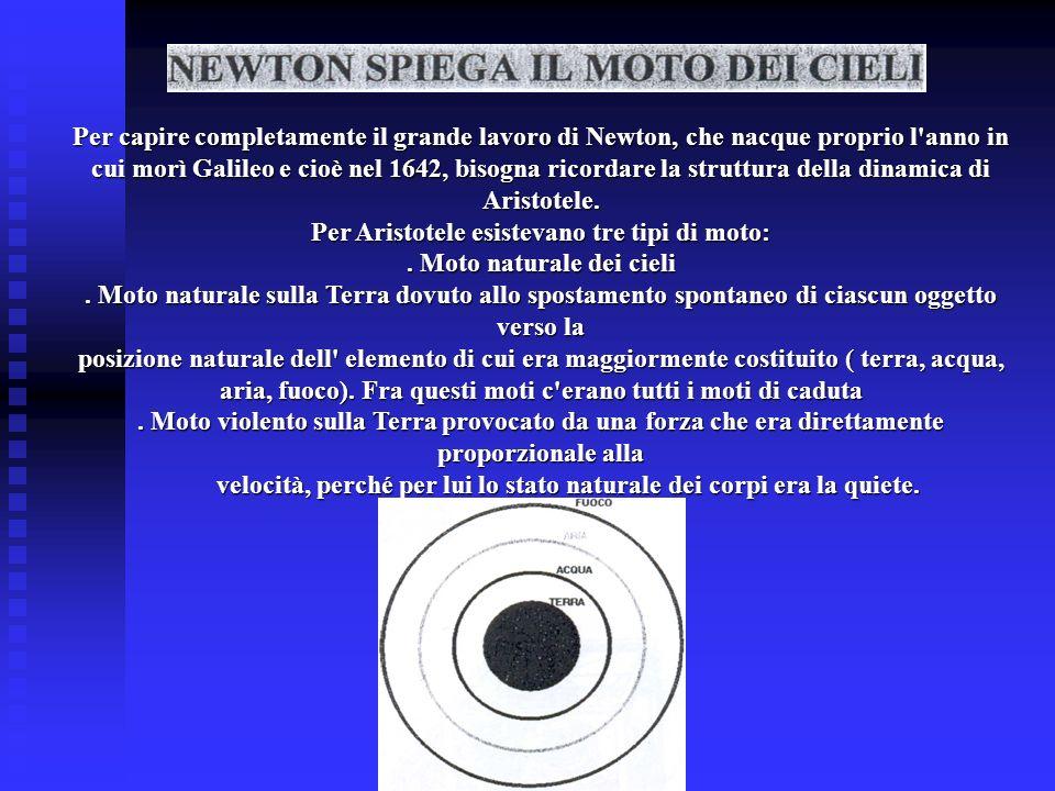 Per capire completamente il grande lavoro di Newton, che nacque proprio l'anno in cui morì Galileo e cioè nel 1642, bisogna ricordare la struttura del